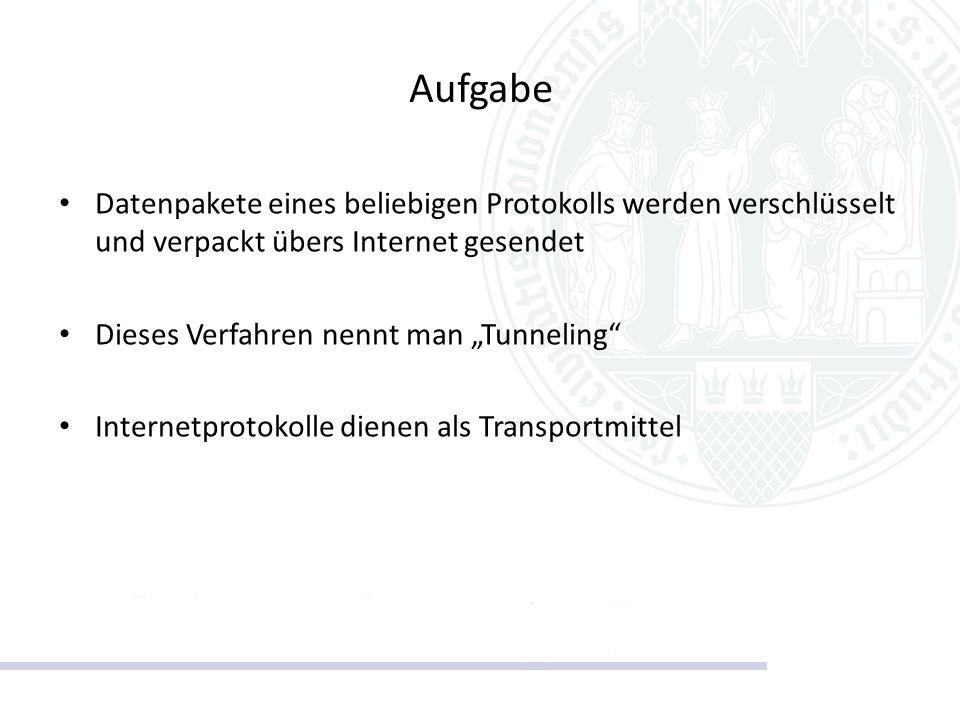 """Aufgabe Datenpakete eines beliebigen Protokolls werden verschlüsselt und verpackt übers Internet gesendet Dieses Verfahren nennt man """"Tunneling"""" Inter"""