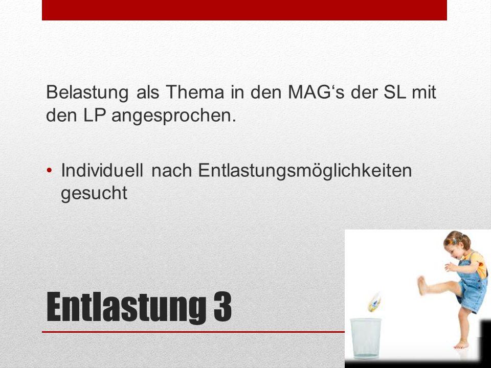 Entlastung 3 Belastung als Thema in den MAG's der SL mit den LP angesprochen.