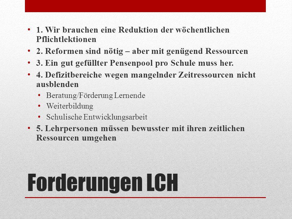 Forderungen LCH 1. Wir brauchen eine Reduktion der wöchentlichen Pflichtlektionen 2.