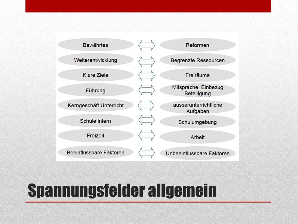 Pemo- Spagat: Schulmodell - Schulentwicklung