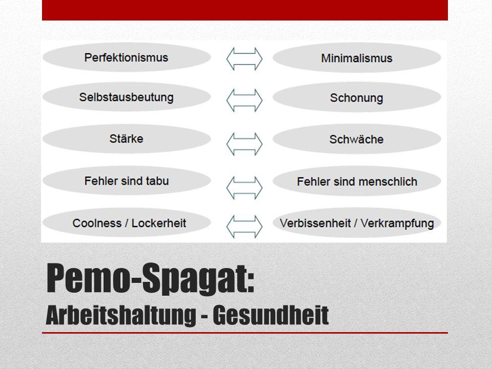 Pemo-Spagat: Arbeitshaltung - Gesundheit