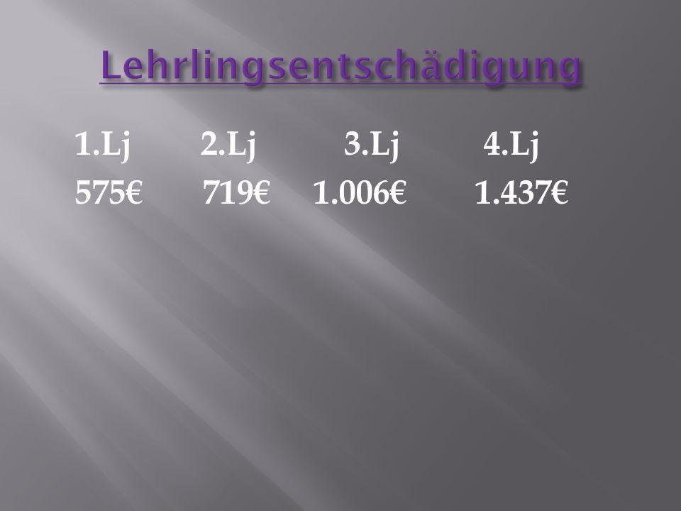 1.Lj 2.Lj 3.Lj 4.Lj 575€ 719€ 1.006€ 1.437€