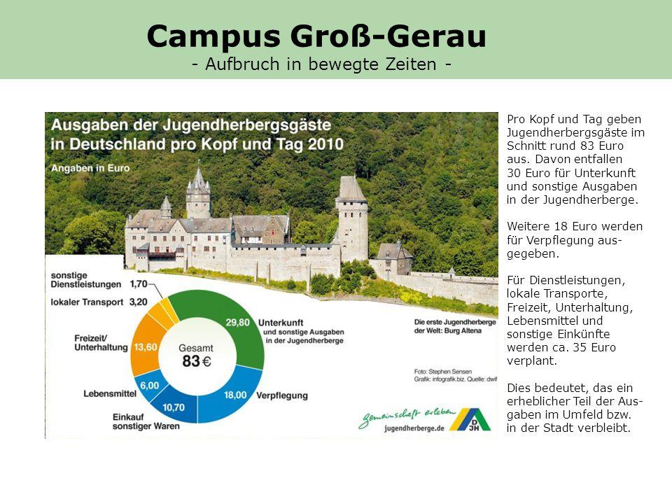 Pro Kopf und Tag geben Jugendherbergsgäste im Schnitt rund 83 Euro aus.