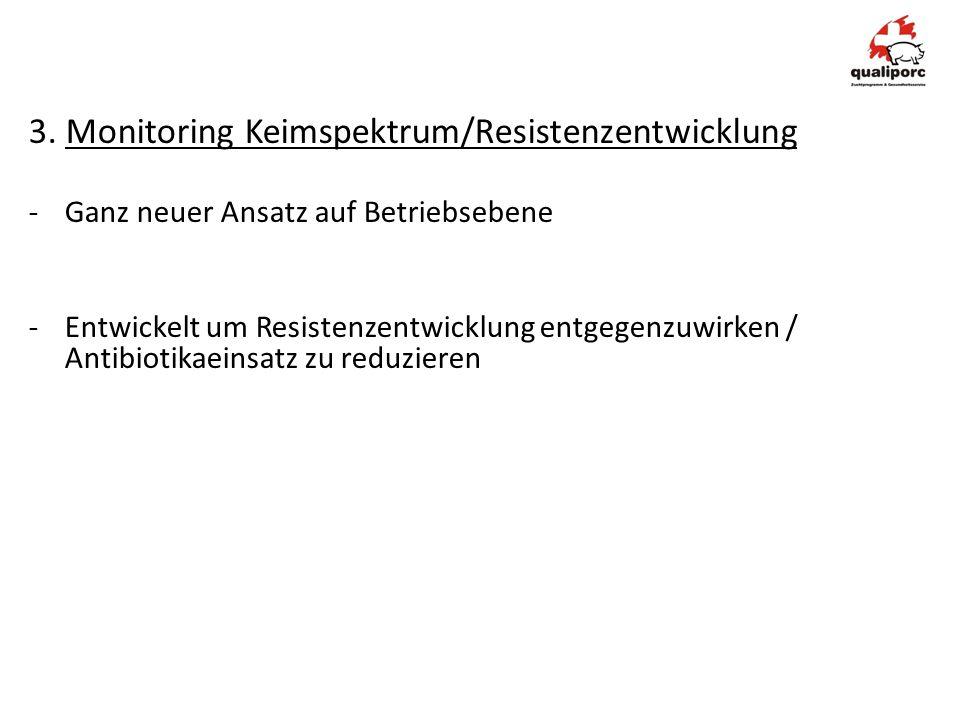 3. Monitoring Keimspektrum/Resistenzentwicklung -Ganz neuer Ansatz auf Betriebsebene -Entwickelt um Resistenzentwicklung entgegenzuwirken / Antibiotik