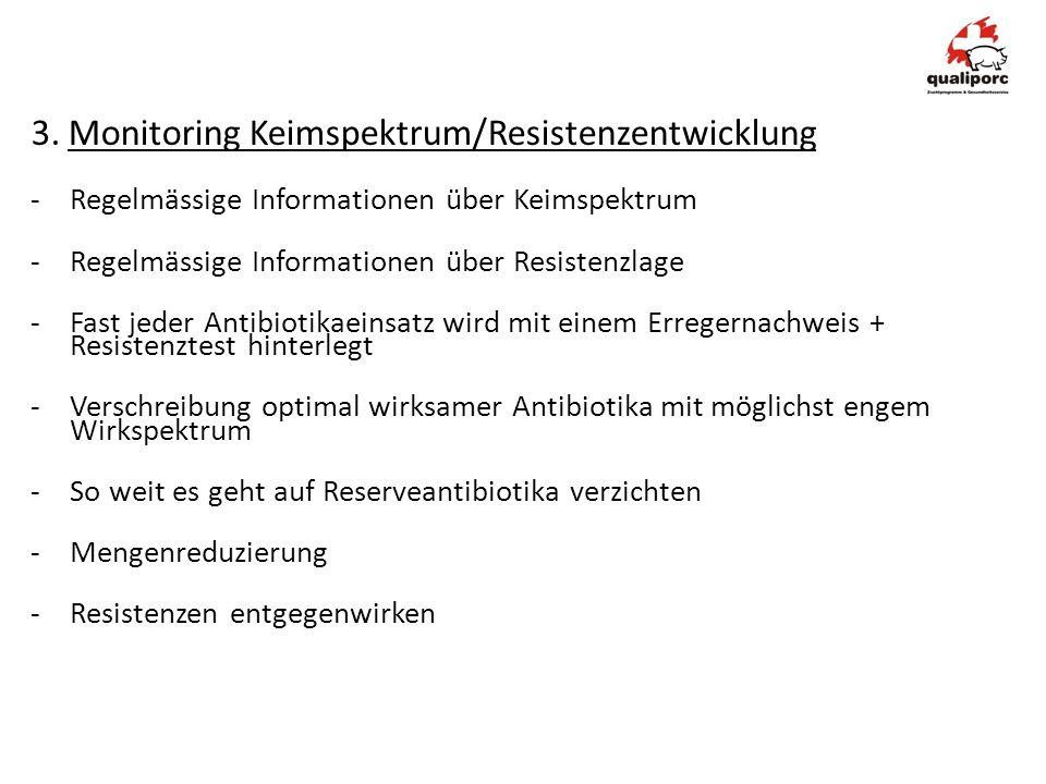 3. Monitoring Keimspektrum/Resistenzentwicklung -Regelmässige Informationen über Keimspektrum -Regelmässige Informationen über Resistenzlage -Fast jed