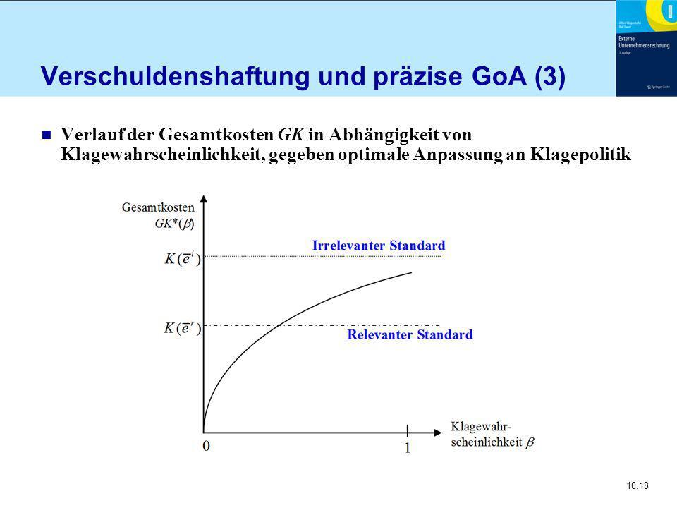 10.18 Verschuldenshaftung und präzise GoA (3) n Verlauf der Gesamtkosten GK in Abhängigkeit von Klagewahrscheinlichkeit, gegeben optimale Anpassung an Klagepolitik