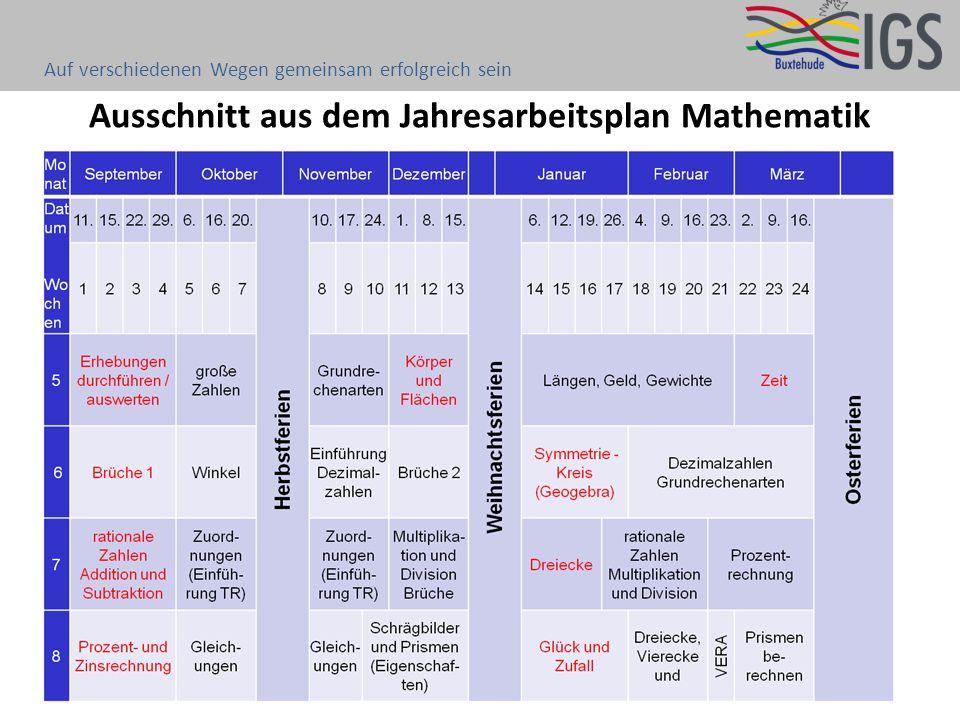 Ausschnitt aus dem Jahresarbeitsplan Mathematik Auf verschiedenen Wegen gemeinsam erfolgreich sein