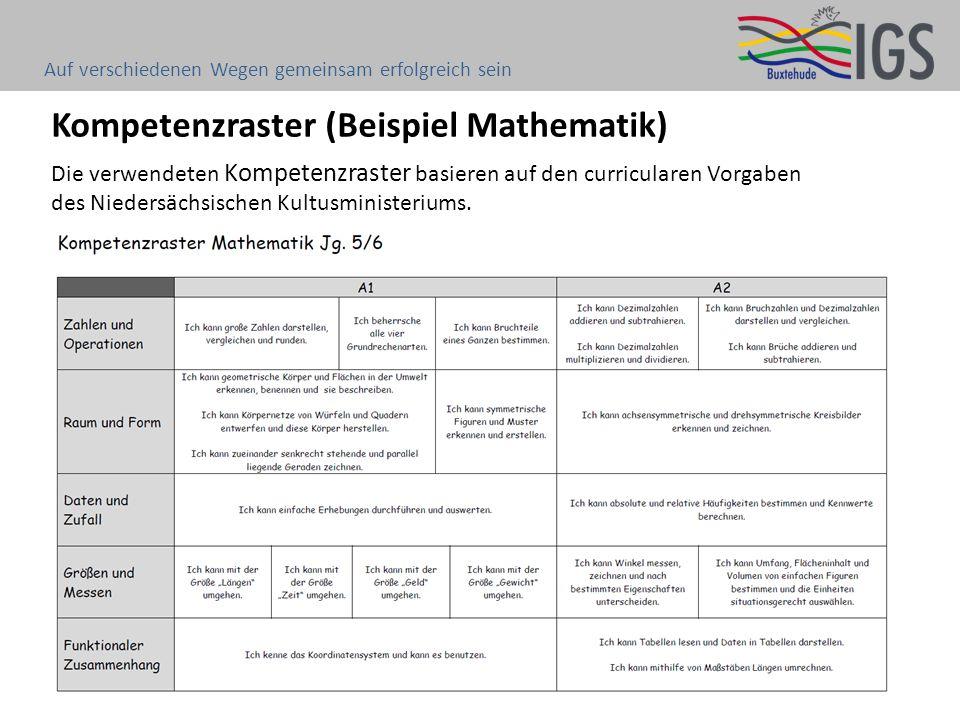 Auf verschiedenen Wegen gemeinsam erfolgreich sein Kompetenzraster (Beispiel Mathematik) Die verwendeten Kompetenzraster basieren auf den curricularen Vorgaben des Niedersächsischen Kultusministeriums.