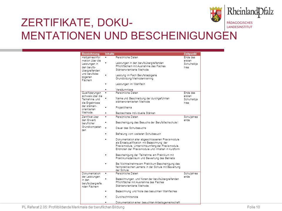 Folie 10PL Referat 2.05: Profilbildende Merkmale der beruflichen Bildung ZERTIFIKATE, DOKU- MENTATIONEN UND BESCHEINIGUNGEN BezeichnungInhalteZeitpunk