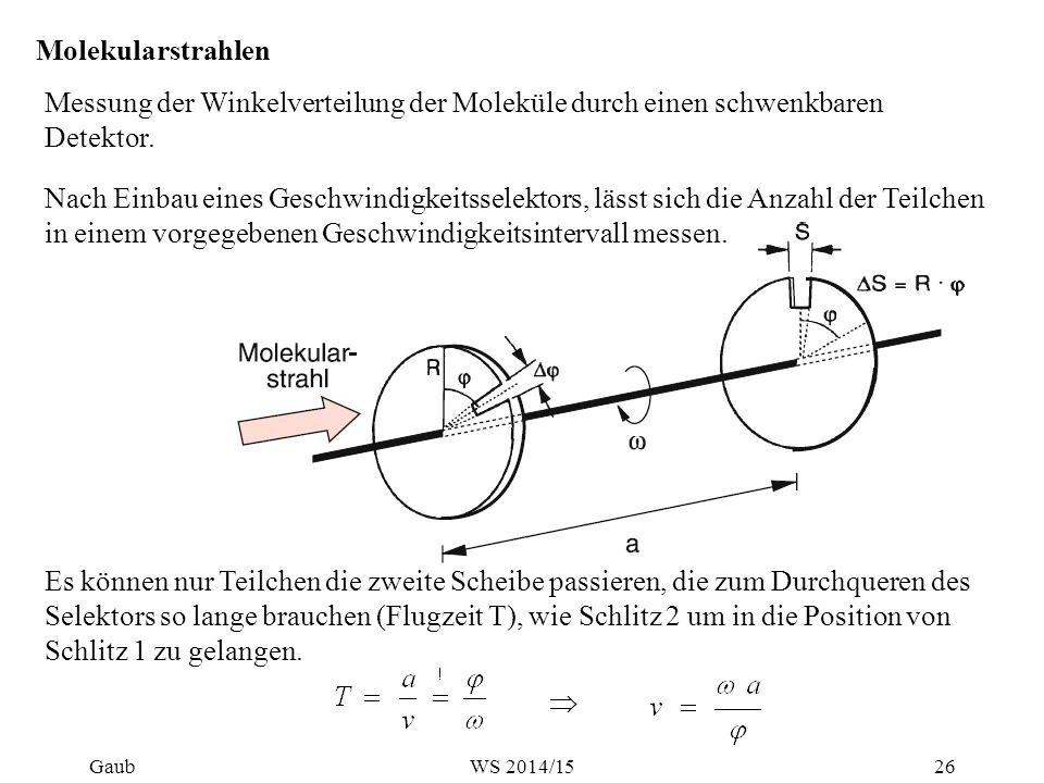 Molekularstrahlen Das durchgelassene Geschwindigkeitsintervall Δv berechnet sich bei einer Schlitzbreite S von S = R Δφ zu: Fehler im Demtröder.
