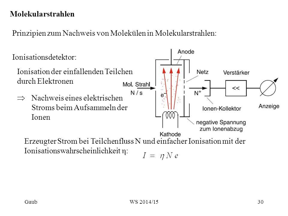 Molekularstrahlen Prinzipien zum Nachweis von Molekülen in Molekularstrahlen: Langmuir-Taylor- Detektor: Ionisation der einfallenden Teilchen an einem geheizten Draht  Nachweis der Ionen Durch Abziehen mit einem elektrischen Feld Ist die Ionisationsenergie der Teilchen kleiner als die Austrittsarbeit der Elektronen aus dem Draht, wird bei diesem Übergang Energie frei.