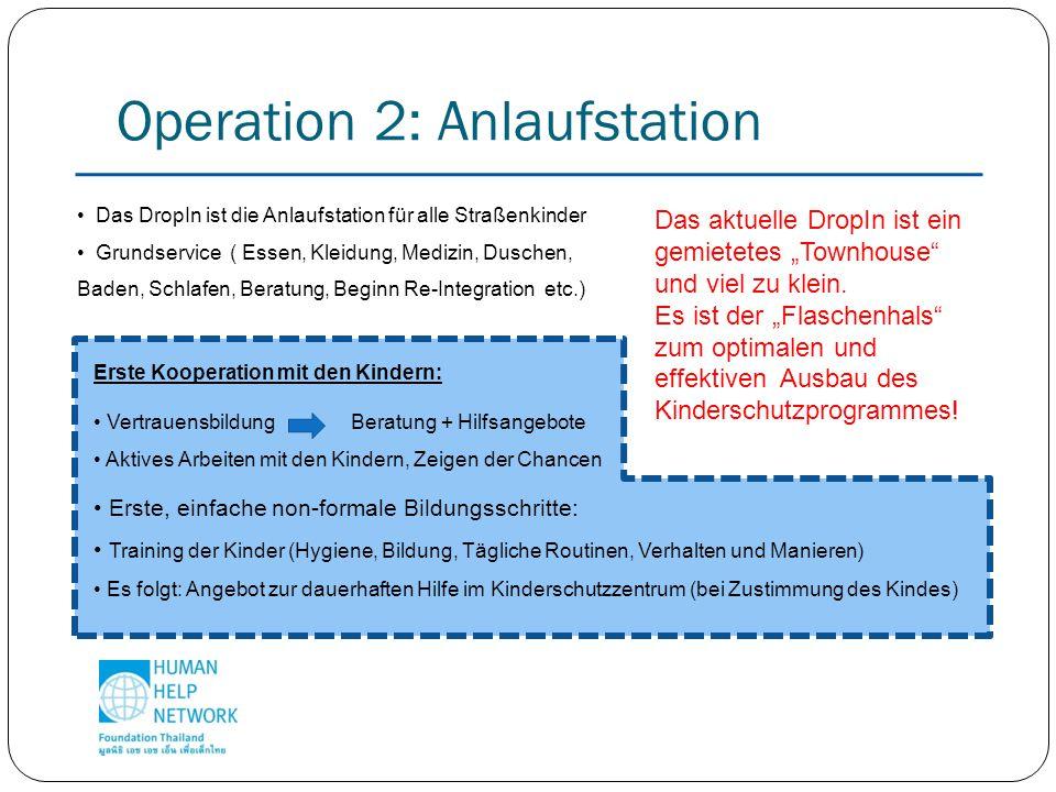 Operation 2: Anlaufstation Das DropIn ist die Anlaufstation für alle Straßenkinder Grundservice ( Essen, Kleidung, Medizin, Duschen, Baden, Schlafen,
