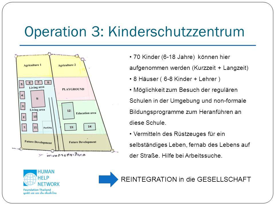 Operation 3: Kinderschutzzentrum 70 Kinder (6-18 Jahre) können hier aufgenommen werden (Kurzzeit + Langzeit) 8 Häuser ( 6-8 Kinder + Lehrer ) Möglichkeit zum Besuch der regulären Schulen in der Umgebung und non-formale Bildungsprogramme zum Heranführen an diese Schule.