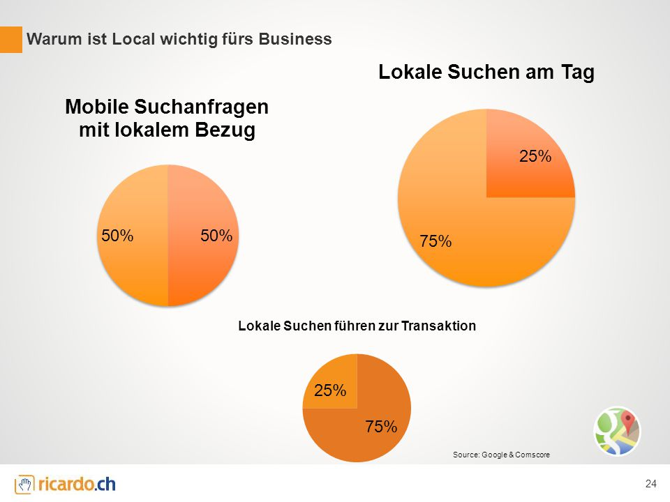 Warum ist Local wichtig fürs Business 24 Source: Google & Comscore