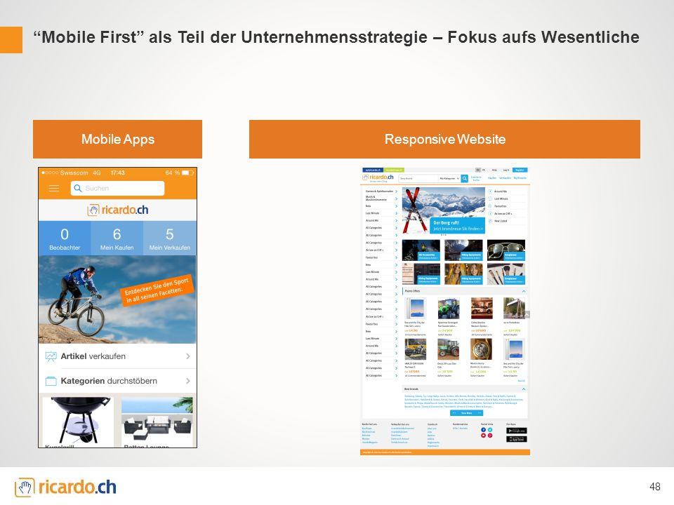 48 Mobile First als Teil der Unternehmensstrategie – Fokus aufs Wesentliche Mobile AppsResponsive Website
