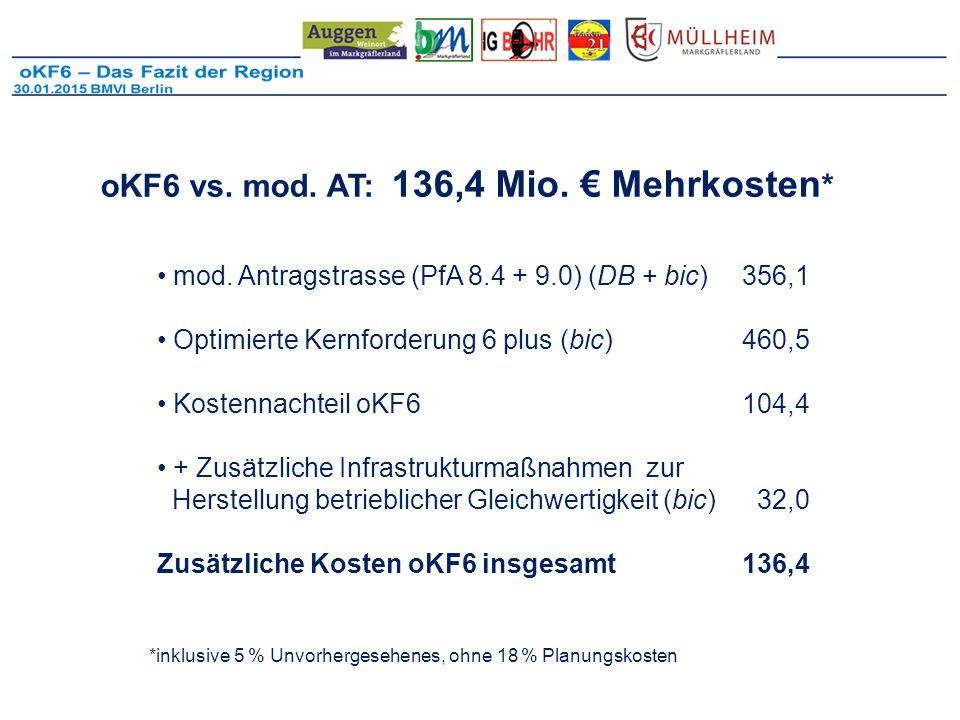 oKF6 vs.mod. AT: 136,4 Mio. € Mehrkosten * mod.