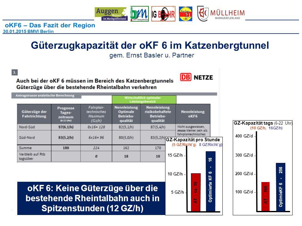 Güterzugkapazität der oKF 6 im Katzenbergtunnel gem.