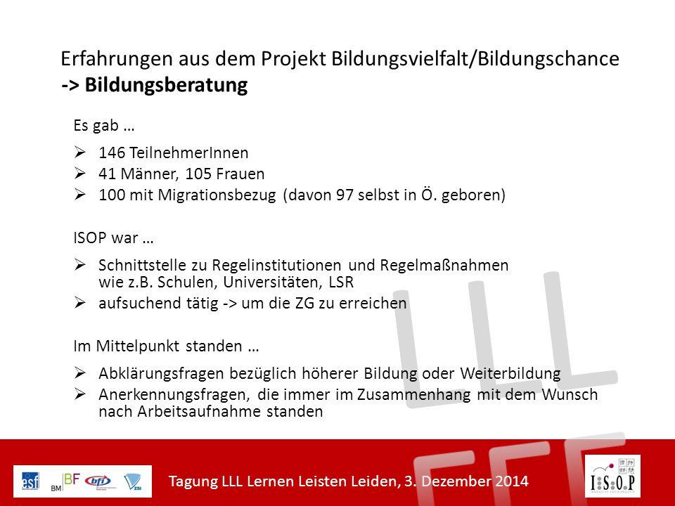 Tagung LLL Lernen Leisten Leiden, 3.
