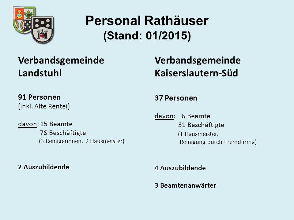Personal Rathäuser (Stand: 01/2015) Verbandsgemeinde Landstuhl 91 Personen (inkl. Alte Rentei) davon: 15 Beamte 76 Beschäftigte (3 Reinigerinnen, 2 Ha