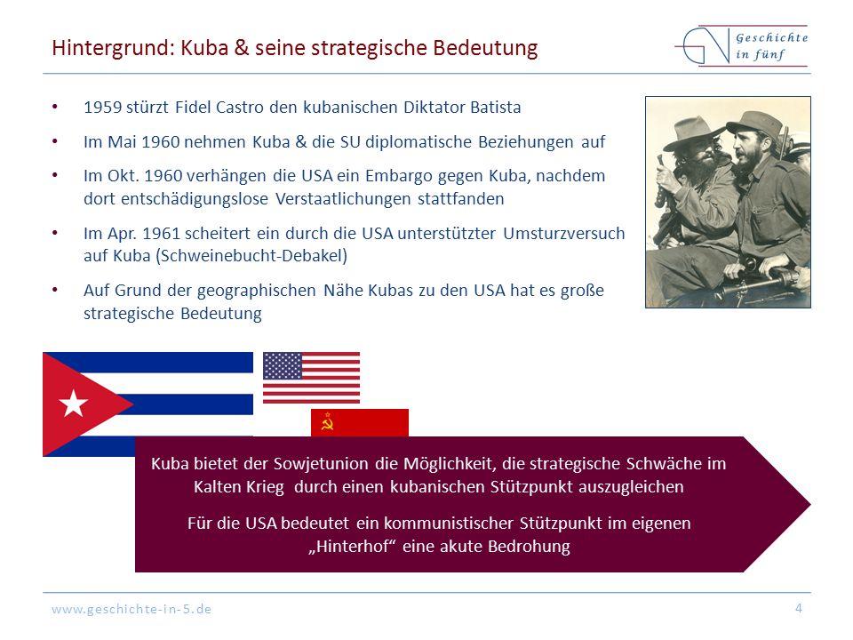 www.geschichte-in-5.de Hintergrund: Kuba & seine strategische Bedeutung 1959 stürzt Fidel Castro den kubanischen Diktator Batista Im Mai 1960 nehmen K
