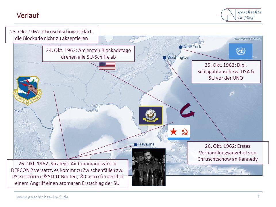 www.geschichte-in-5.de New York Washington Havanna Verlauf 7 23. Okt. 1962: Chruschtschow erklärt, die Blockade nicht zu akzeptieren 24. Okt. 1962: Am