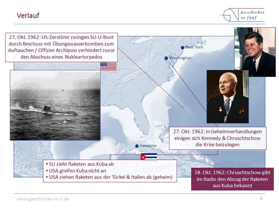 """www.geschichte-in-5.de Folgen In den USA & der Sowjetunion werden Maßnahmen ergriffen, die Gefahr eines Nuklearkrieges zu reduzieren Der Heiße Draht wird eingeführt Mit dem Atomkoffer kann nur der US-Präsident den Einsatz von Nuklearwaffen autorisieren (Sowjets führen ähnliches System ein) 9 Begrenzte Entspannung zwischen den Supermächten Stärkung der US-/NATO-Strategie """"Flexible Response Konzept der friedlichen Koexistenz Vermeidung von direkten Konfrontationen, stattdessen Konzentration auf Stellvertreterkriege, z.B."""
