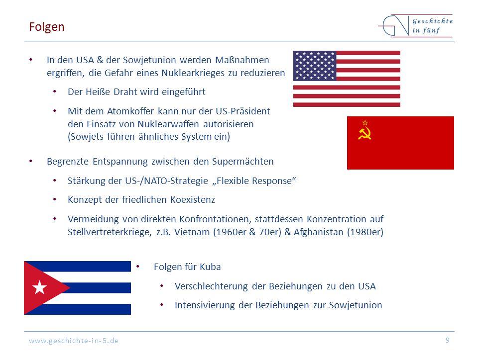 www.geschichte-in-5.de Folgen In den USA & der Sowjetunion werden Maßnahmen ergriffen, die Gefahr eines Nuklearkrieges zu reduzieren Der Heiße Draht w