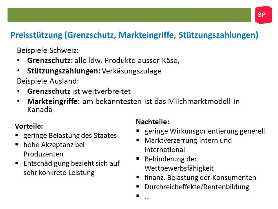Preisstützung (Grenzschutz, Markteingriffe, Stützungszahlungen) Beispiele Schweiz: Grenzschutz: alle ldw.