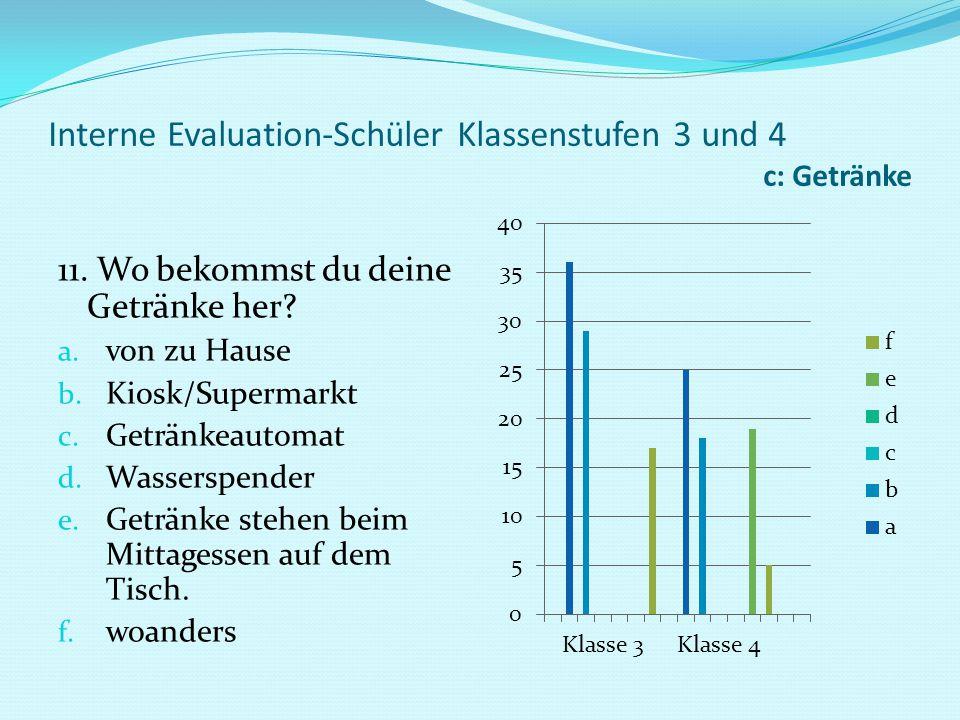 Interne Evaluation-Schüler Klassenstufen 3 und 4 c: Getränke 11.
