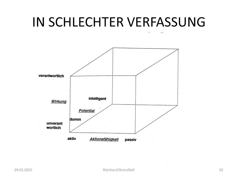 IN SCHLECHTER VERFASSUNG 29.01.2015Reinhard Stransfeld10