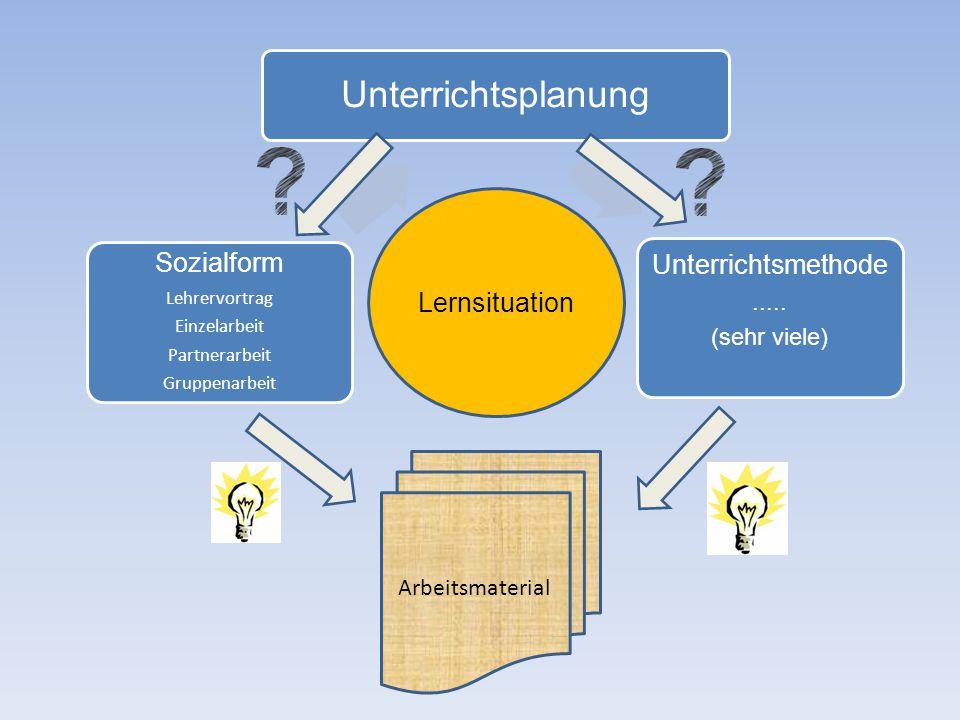 Sozialform Lehrervortrag Einzelarbeit Partnerarbeit Gruppenarbeit Unterrichtsplanung Unterrichtsmethode.....