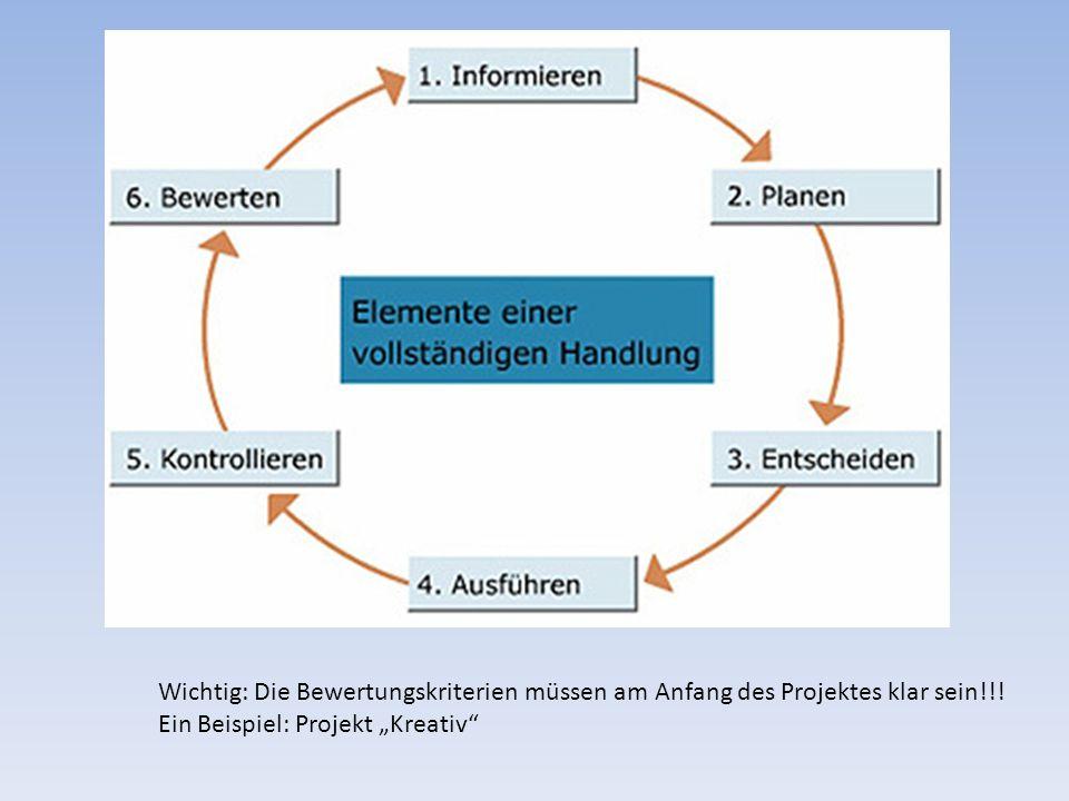 Wichtig: Die Bewertungskriterien müssen am Anfang des Projektes klar sein!!.