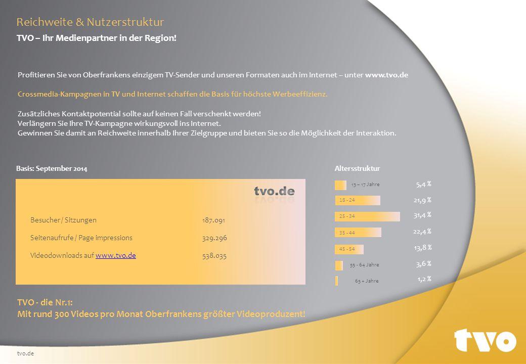 Reichweite & Nutzerstruktur TVO – Ihr Medienpartner in der Region.