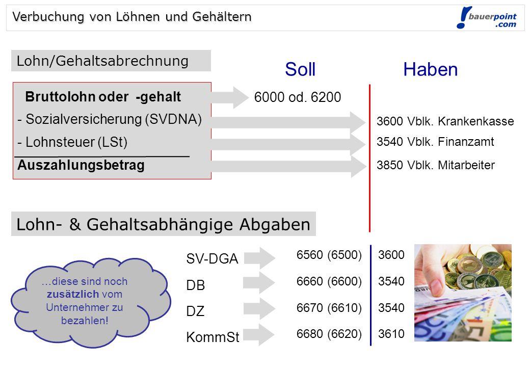 7780 Kammerumlage an 2700 Kassa (...) 7780 Kammerumlage an 2700 Kassa (...) Zahlung 7780 Kammerumlage an 3540 Vblk. Finanzamt 7780 Kammerumlage an 354
