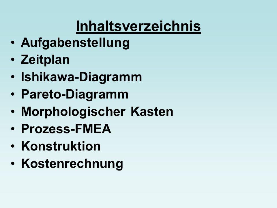 Inhaltsverzeichnis Aufgabenstellung Zeitplan Ishikawa-Diagramm Pareto-Diagramm Morphologischer Kasten Prozess-FMEA Konstruktion Kostenrechnung