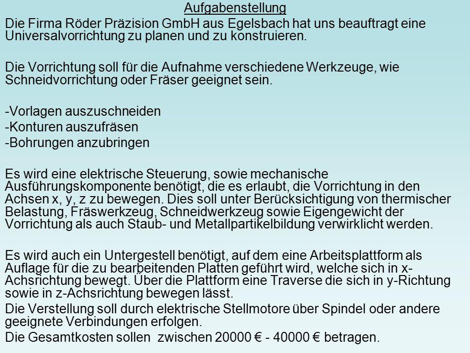 Die Firma Röder Präzision GmbH aus Egelsbach hat uns beauftragt eine Universalvorrichtung zu planen und zu konstruieren.