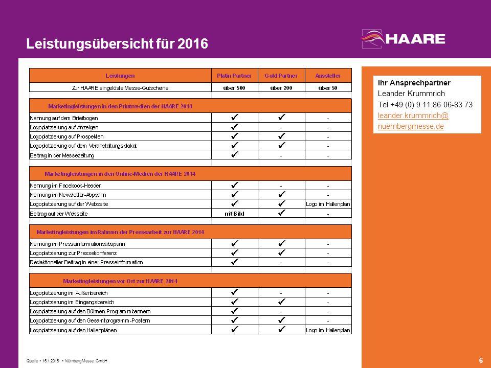 Quelle  16.1.2015  NürnbergMesse GmbH 6 Leistungsübersicht für 2016 Ihr Ansprechpartner Leander Krummrich Tel +49 (0) 9 11.86 06-83 73 leander.krummrich@ nuernbergmesse.de