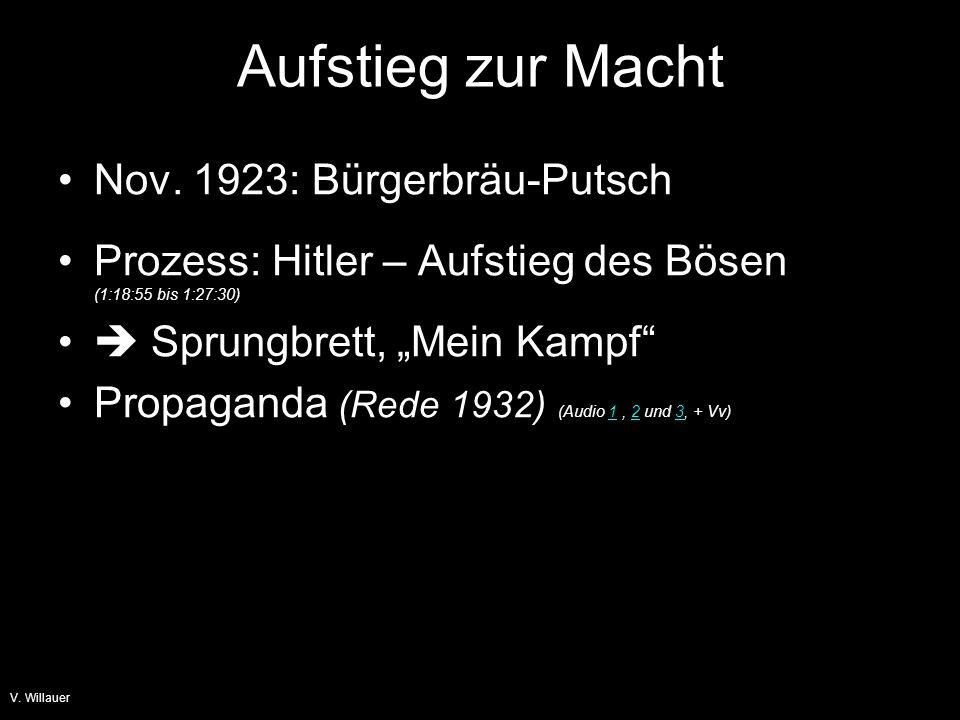 V. Willauer Woher kamen Hitlers Wähler?
