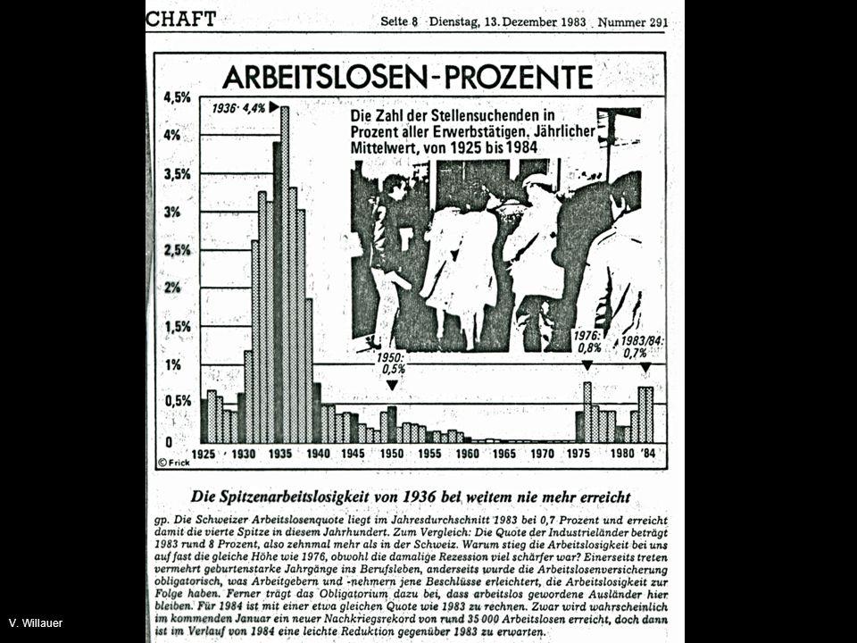 Arbeitslosigkeit in der Schweiz, 1992 V. Willauer