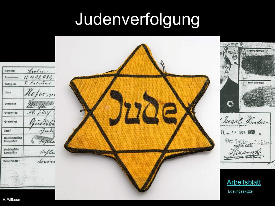 Konzentrationslager V.Willauer ca. 650 J.