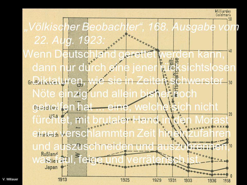 """""""Völkischer Beobachter , 168.Ausgabe vom 22. Aug."""