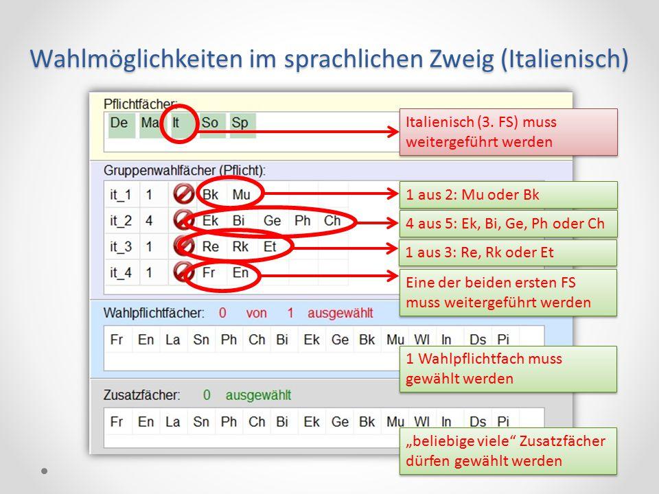Wahlmöglichkeiten im sprachlichen Zweig (Italienisch) Italienisch (3. FS) muss weitergeführt werden Eine der beiden ersten FS muss weitergeführt werde