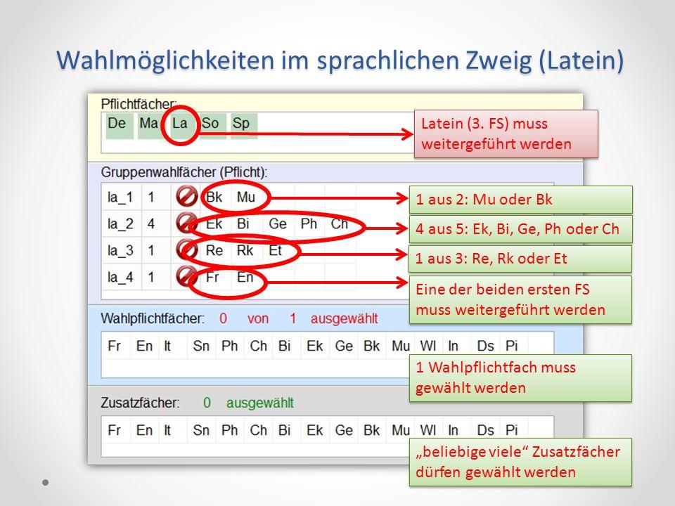 Wahlmöglichkeiten im sprachlichen Zweig (Latein) Latein (3. FS) muss weitergeführt werden Eine der beiden ersten FS muss weitergeführt werden 1 aus 2: