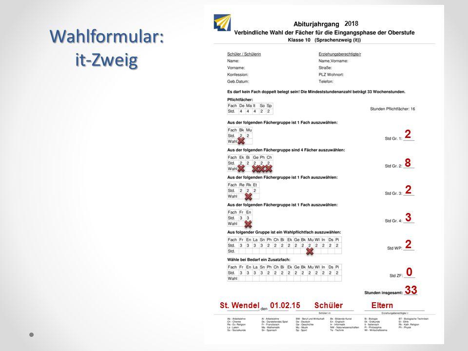 Wahlformular:it-Zweig 2 8 2 3 2 33 St. Wendel 01.02.15 Schüler Eltern 0 2018