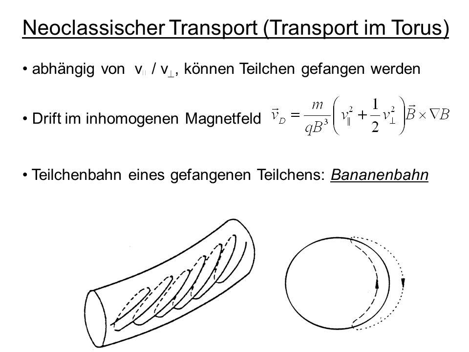 Neoklassische Effekte auf den Plasmastrom Korrektur der Leitfähigkeit wegen gefangener Teilchen: Dichte der in toroidaler Richtung frei beweglichen Teilchen: Impulsaustausch auch zwischen gefangenen und umlaufenden Teilchen: Leitfähigkeit im Vergleich zur Spitzer-Leitfähigkeit verringert