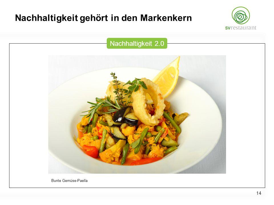 Bunte Gemüse-Paella Nachhaltigkeit 2.0 Nachhaltigkeit gehört in den Markenkern 14