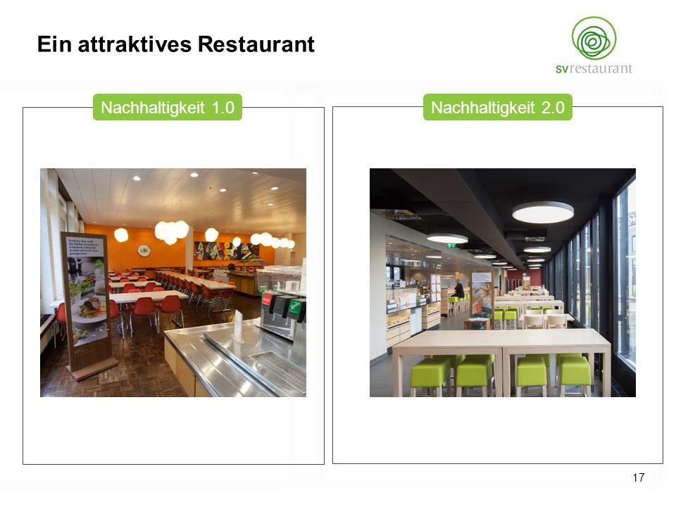Nachhaltigkeit 1.0Nachhaltigkeit 2.0 Ein attraktives Restaurant 17