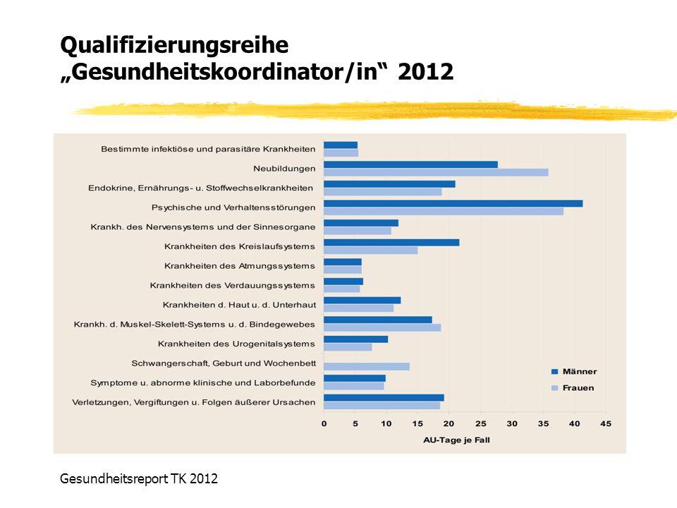 """Qualifizierungsreihe """"Gesundheitskoordinator/in"""" 2012 Gesundheitsreport TK 2012"""