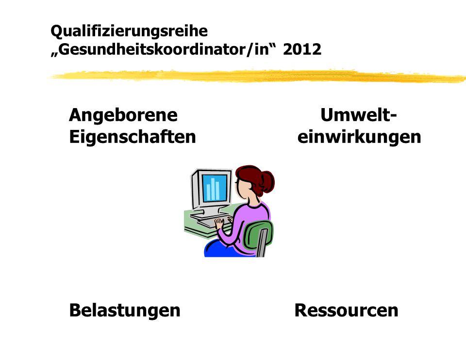 """Qualifizierungsreihe """"Gesundheitskoordinator/in"""" 2012 AngeboreneUmwelt- Eigenschafteneinwirkungen Belastungen Ressourcen"""