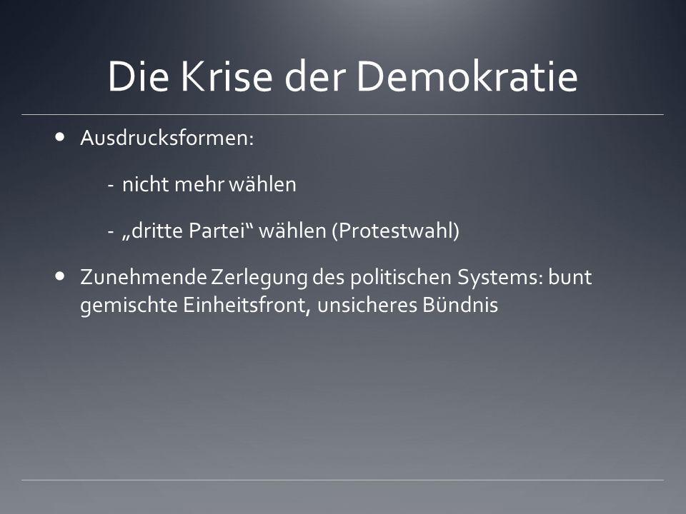 """Die Krise der Demokratie Ausdrucksformen: - nicht mehr wählen -""""dritte Partei"""" wählen (Protestwahl) Zunehmende Zerlegung des politischen Systems: bunt"""